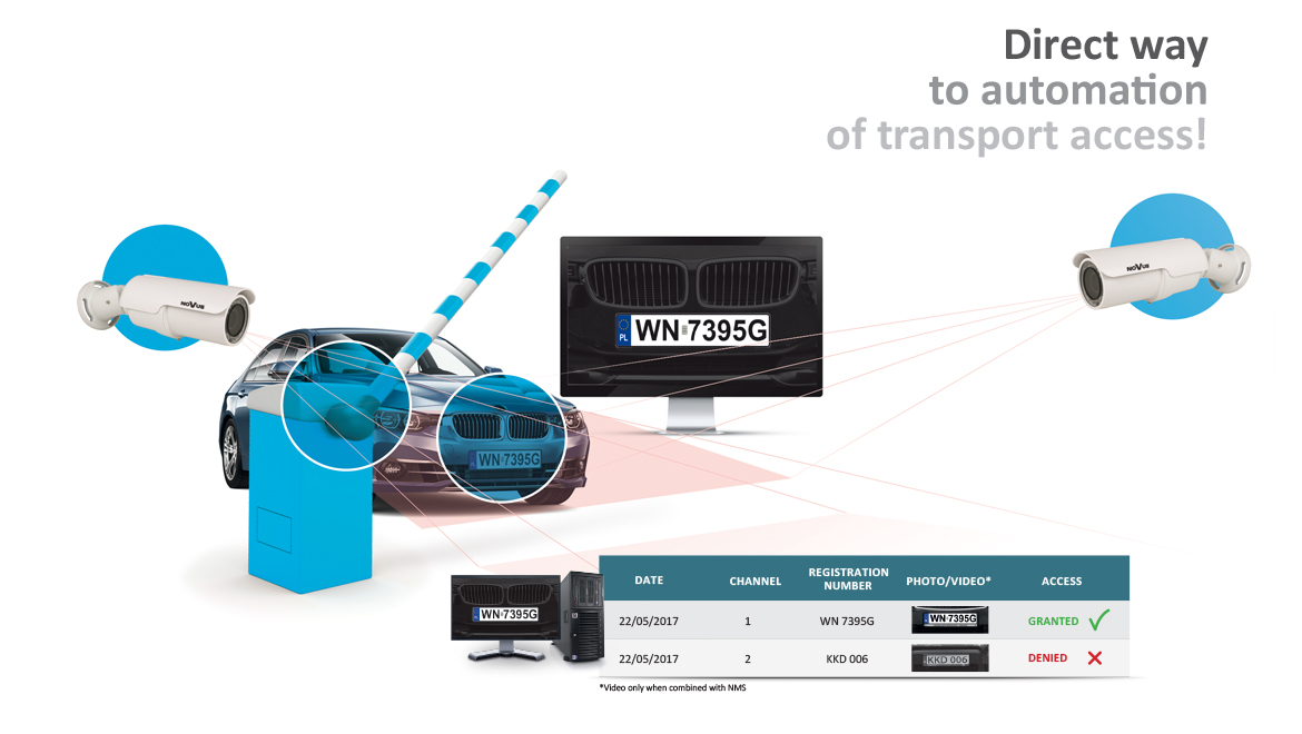 NMS ANPR 2 0 | NOVUS Professional solution for your security